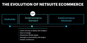 NetSuite eComerce solutions