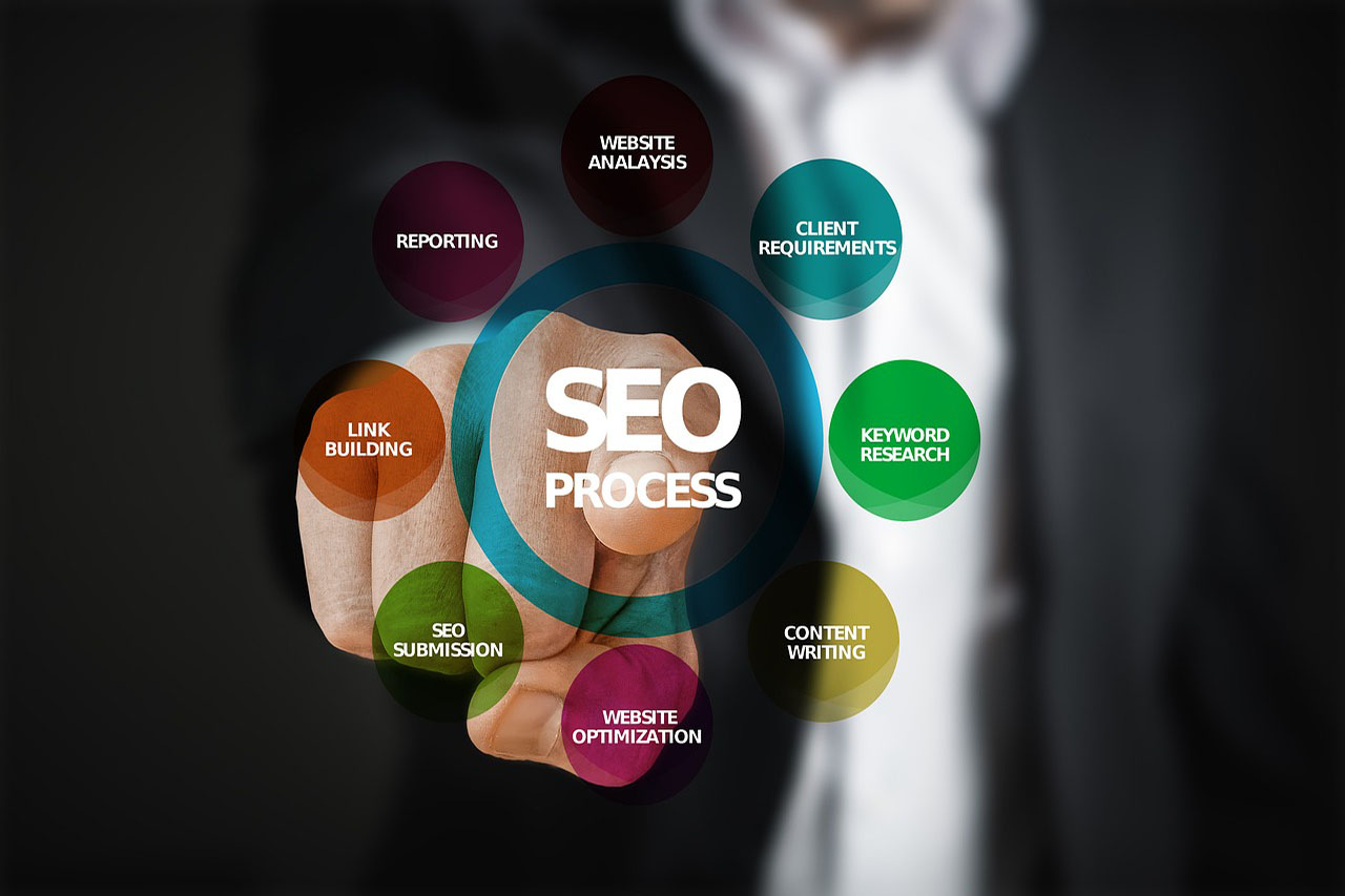 NetSuite SEO: What NetSuite Users Need to Know!