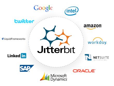 What is Jitterbit