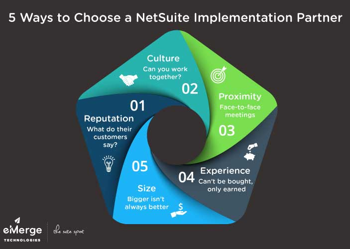 best netsuite implementation partner