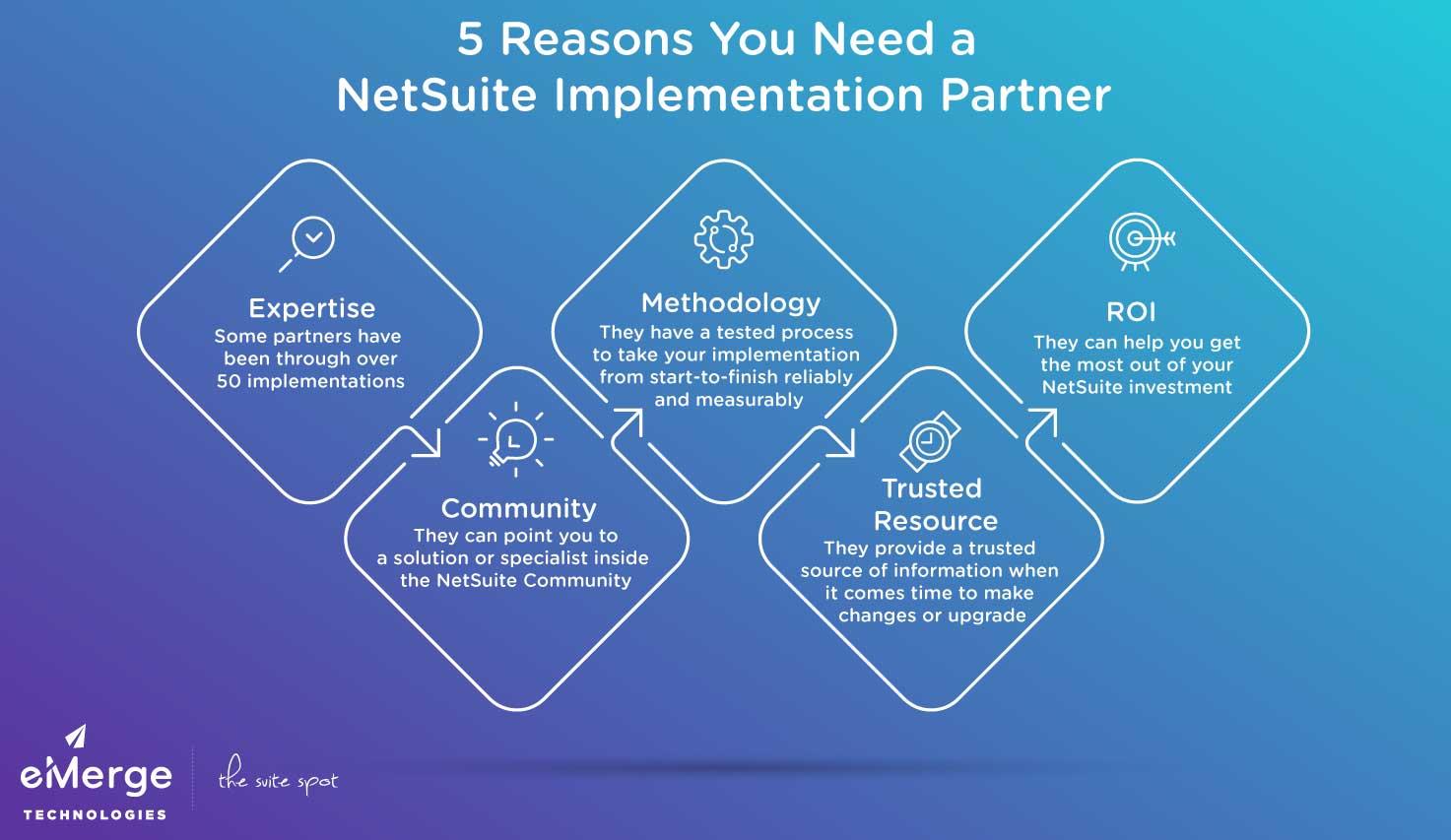 netsuite implementation partner